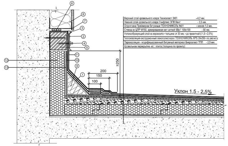 Деревянного подвала гидроизоляция